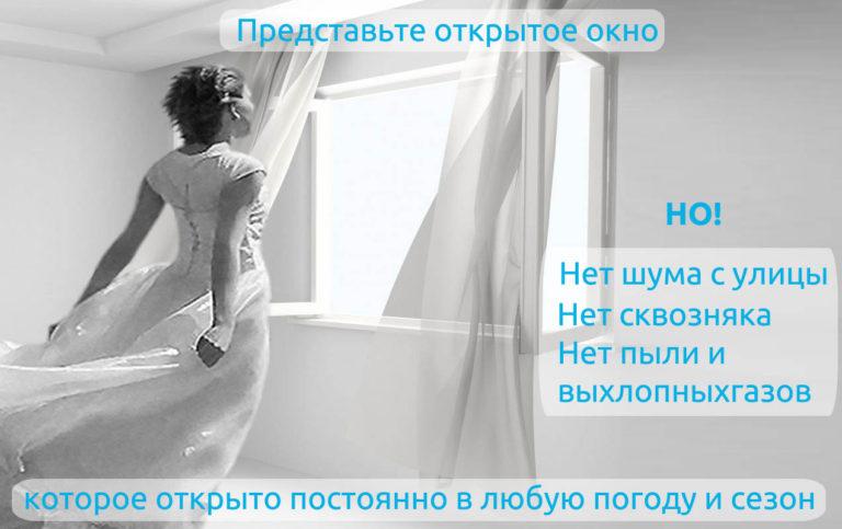 Действие открытого окна
