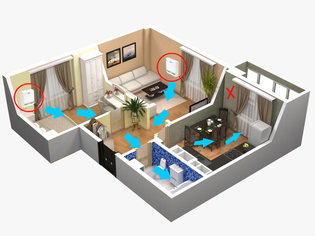 Схема вентиляции квартиры с бризером тион о2