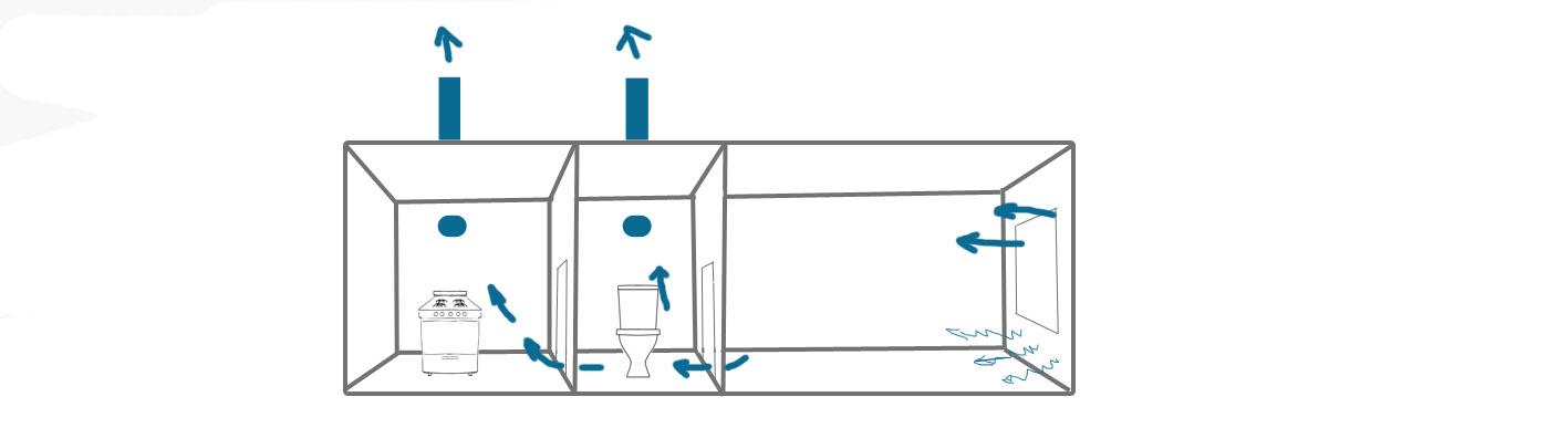 Схемы работы вентиляции многоквартирных домов