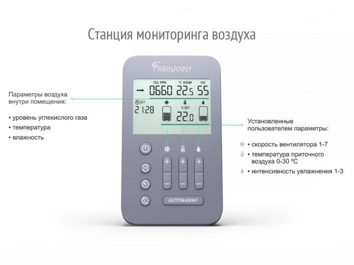 Станция мониторинга воздуха Airnanny